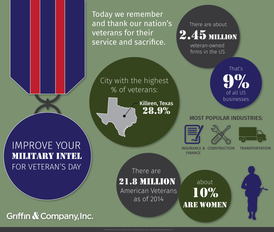 VeteransDay_2